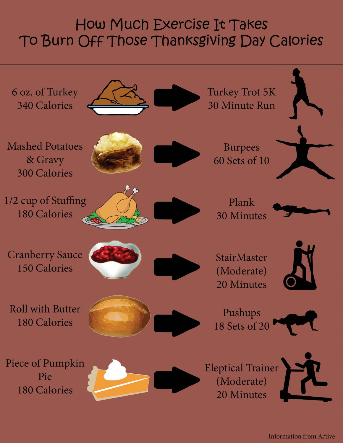 Avoid the Holiday Guilt!!!